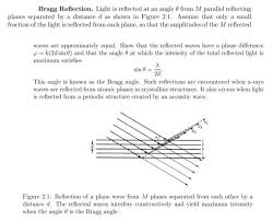 Reflected Light Intensity Solved Light Is Reflected At An Angle Theta From M Parall