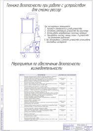 Дипломная работа проект по техническому обслуживанию машин и  01 01 06