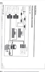 sportsman 500 doesnt start no click or dash lights even solenoid attach is ignition on wiring diagram graphic