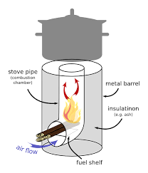 do it yourself how to make a coffee can stove