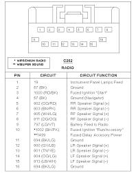 2002 ford escape speaker wire diagram 2005 ford escape radio 2001 Ford Escape Radio Wiring Diagram 2002 ford escape speaker wire diagram ford escape speaker wire diagram wiring 2001 ford escape stereo wiring diagram