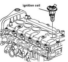 2005 chevy colorado ignition wiring diagram 2005 similiar 2006 chevy colorado engine diagram keywords on 2005 chevy colorado ignition wiring diagram