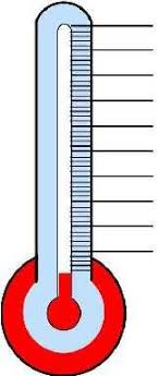 Pin By M Westbrook On Thermometer Money Chart Goal