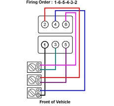 solved 2000 buick firing order 3800 motor fixya here is a firing order diagram that should help to assist you and if you need any help to understand this diagram or any further assistance let me know