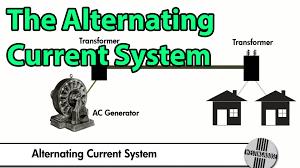 alternating current tesla. westinghouse chapter the alternating current system youtube. understanding motor controls. ce amplifier gain. tesla