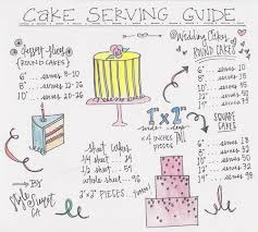 Cake Serving Size Chart Contemporary Wedding Cake Serving Guide Style Sweet C A By