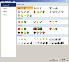 Sql Server Reporting Services Advanced Charting Simple Talk