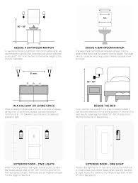 wall fixture installation tips