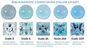 Aquamarine Price Chart I Like The Grade Aaa And Gem Aquamarine Jewelry