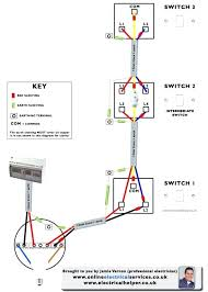 leviton dimmer switch wiring 3 way dimmer switch wiring diagram related post