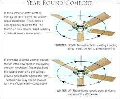 direction of ceiling fan for summer ceiling fan directions ceiling fans direction for winter ceiling fans