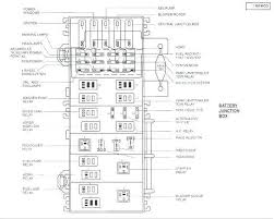 2000 ford f250 diesel fuse box v10 location excursion diagram