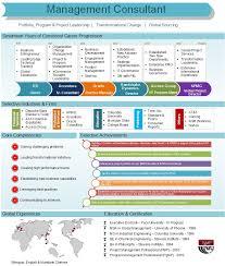 Resume-Samples-Consultant-Resumeswaste-Management-Consultant ...