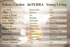 Edens Garden Comparison Chart To Young Living Edens Garden Comparison Chart Www Bedowntowndaytona Com