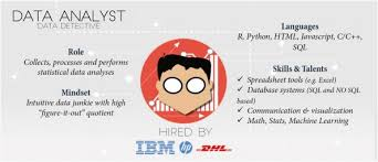 Data Analyst Duties The Different Data Science Roles In The Industry