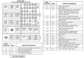 fuse box diagram ford windstar 1998 fuse wiring diagrams