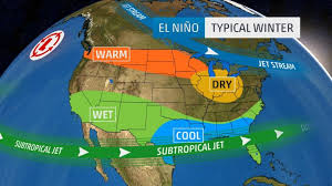 El Nino Weather Pattern