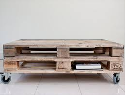 Simple Pallet Coffee Table On WheelsPallet Coffee Table On Wheels