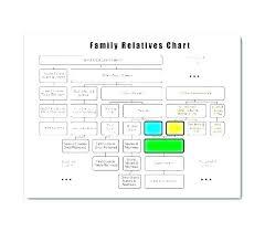 Genealogy Spreadsheet Template Genealogy Spreadsheet Template