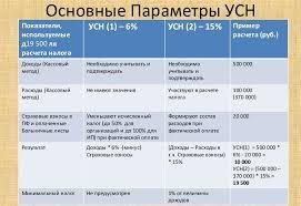 Упрощенная система налогообложения Практические задачи по экономике Упрощенная система налогообложения 16 12 2016