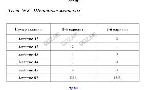 ГДЗ контрольные работы по химии класс Стрельникова Щелочные металлы