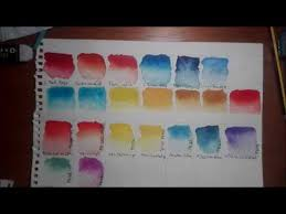 Old Holland Watercolour Paint Review Youtube