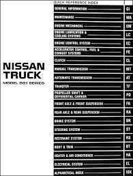 1996 nissan pathfinder wiring diagram images diagram besides 1997 nissan pick up wiring diagram on 1996 nissan