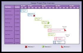 Gantt Chart Templates To Instantly Create Project Timelines