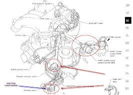1997 nissan pathfinder evap system diagram wiring diagram for i have a 1997 nissan 2 4l pickup scanner codes are po450 pres sensor rh justanswer