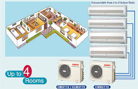 ductless ac installation. Delighful Installation Sanyo Ductless Air Conditioner With Ductless Ac Installation