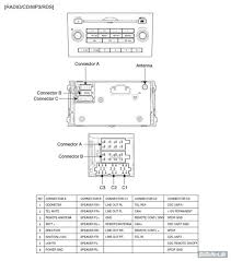 kia rio 2006 stereo wiring diagram schematics and wiring diagrams kia car radio stereo audio wiring diagram autoradio connector wire