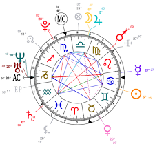 Ariana Grande Birth Chart Mbti Personality Zodiac