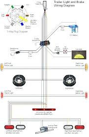 7 way trailer plug wiring diagram starpowersolar us 7 way trailer plug wiring diagram 7 way trailer hitch wiring diagram amazing 7 way trailer