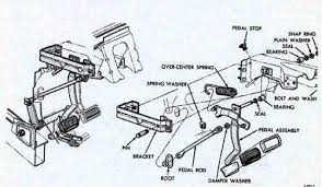 mopar a body clutch linkage diagrams hot rod reference mopar a body clutch linkage diagram