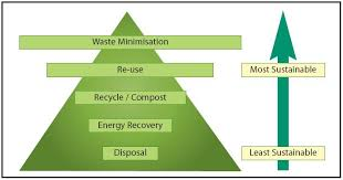 advanced paper recycling climatetechwiki illustration copy org