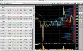 Market View On Tt Oct 11 Morning Charts Keeping Stock