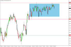 Crude Daily Chart Crude Oil Forecast March 1 2017 Technical Analysis