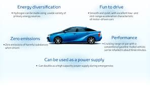 Toyota Global Site | FCV Fuel Cell Vehicle