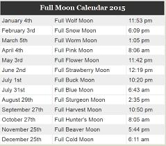 Lunar Chart 2015 Astronomy Israel Moon Phases Calendar