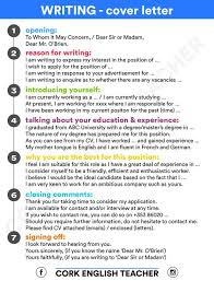 writing writing tips and film on pinterest formalinformalenglish formal writing expressions formal letter practice for and against essay