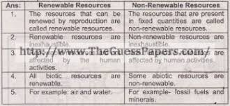 college essays college application essays renewable resources essay renewable resources essay
