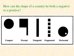 Presentation Be Both Positive Can How Ppt 5119442 Or Id Country Of Shape Negative The A Powerpoint -