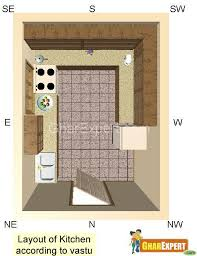 layout of kitchen according to