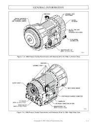 allison transmission diagram wiring diagram structure allison transmission diagram wiring diagram blog allison transmission diagram allison transmission diagram