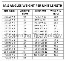 Angle Bar Weight Chart L Angle Weight Chart Stainless Steel Angle Weight