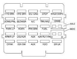 gmc c series mk2 second generation 1990 1999 fuse box diagram gmc c series mk2 fuse box instrument panel