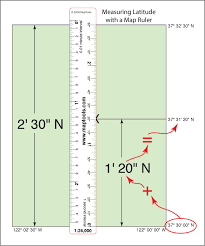 Latitude Scale Chart Maptools Product 1 50 000 Scale Map Ruler