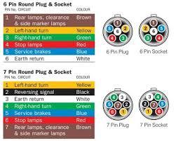 wiring diagram trailer plug 7 pin round wiring diagram qu27196 4 wire trailer wiring diagram troubleshooting at Trailer Pin Wiring Diagram