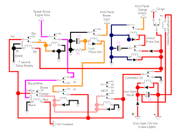 car wiring diagram wiring diagram and schematic design wire diagrams for cars jebas us