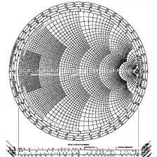 The Smith Chart Pdf Black Magic Smith Chart Pdf On2g3yw85340